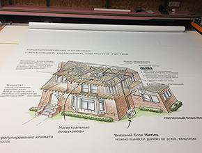 Схема вентиляционного  оборудования для шоу-рума